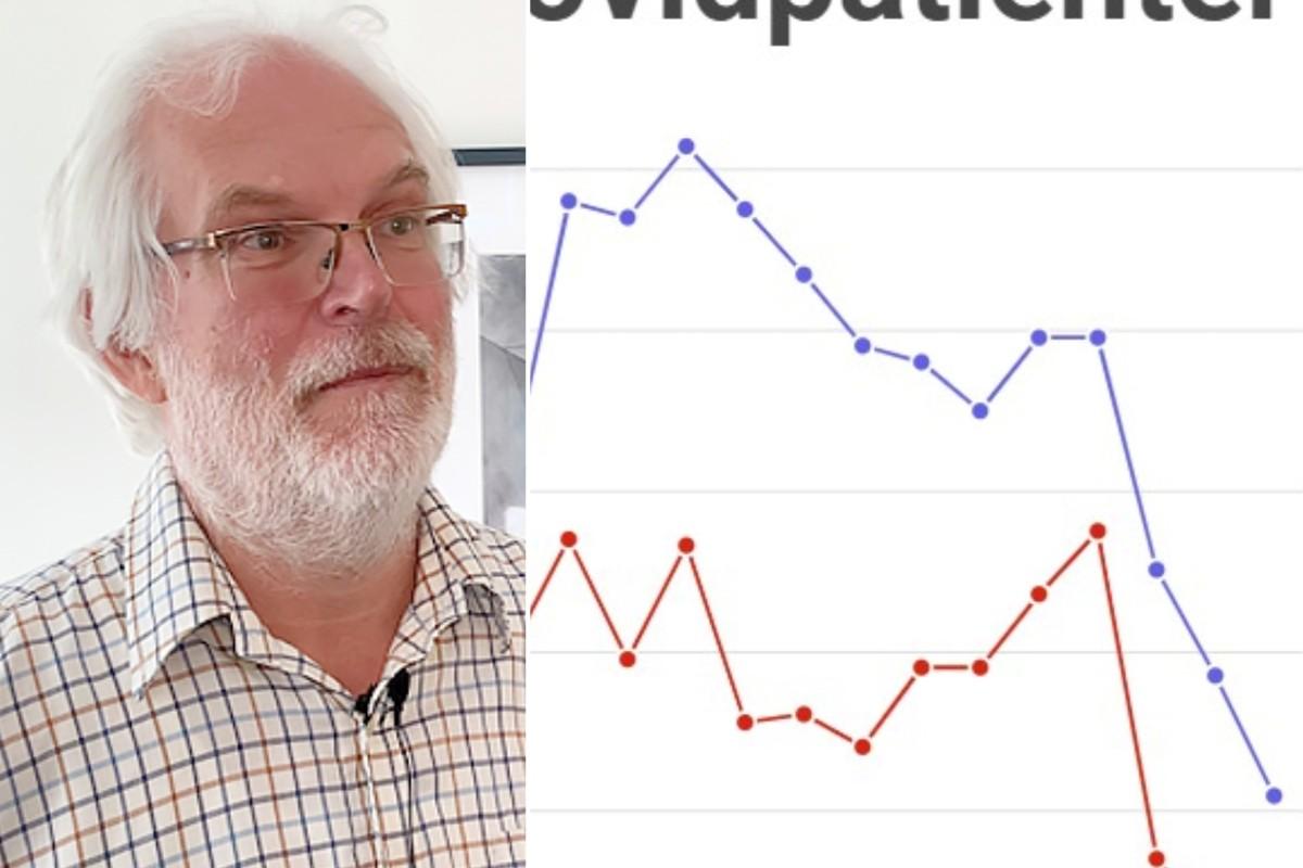Unga mindre vaccinvilliga – men Uppsala sticker ut