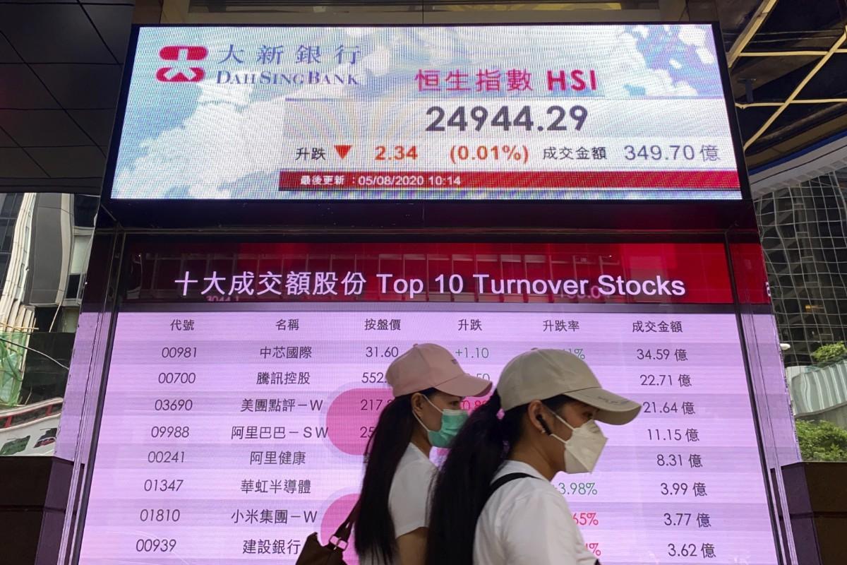 Händelsefattigt på Asiens börser vid öppning