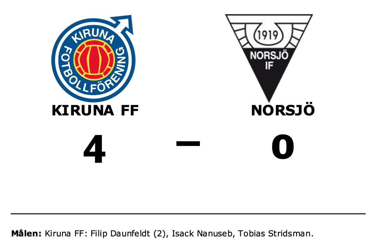 Fem raka förluster för Norsjö