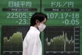 Förnyad virusoro slår mot börserna i Asien