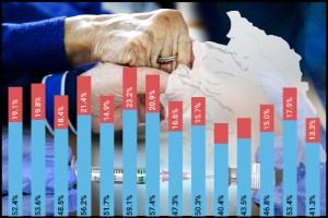 All grafik  ✓Antal fall i din kommun ✓Så går vaccineringen