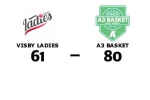 Visby Ladies föll hemma mot A3 Basket