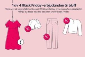 Så tycker svenskarna om Black Friday